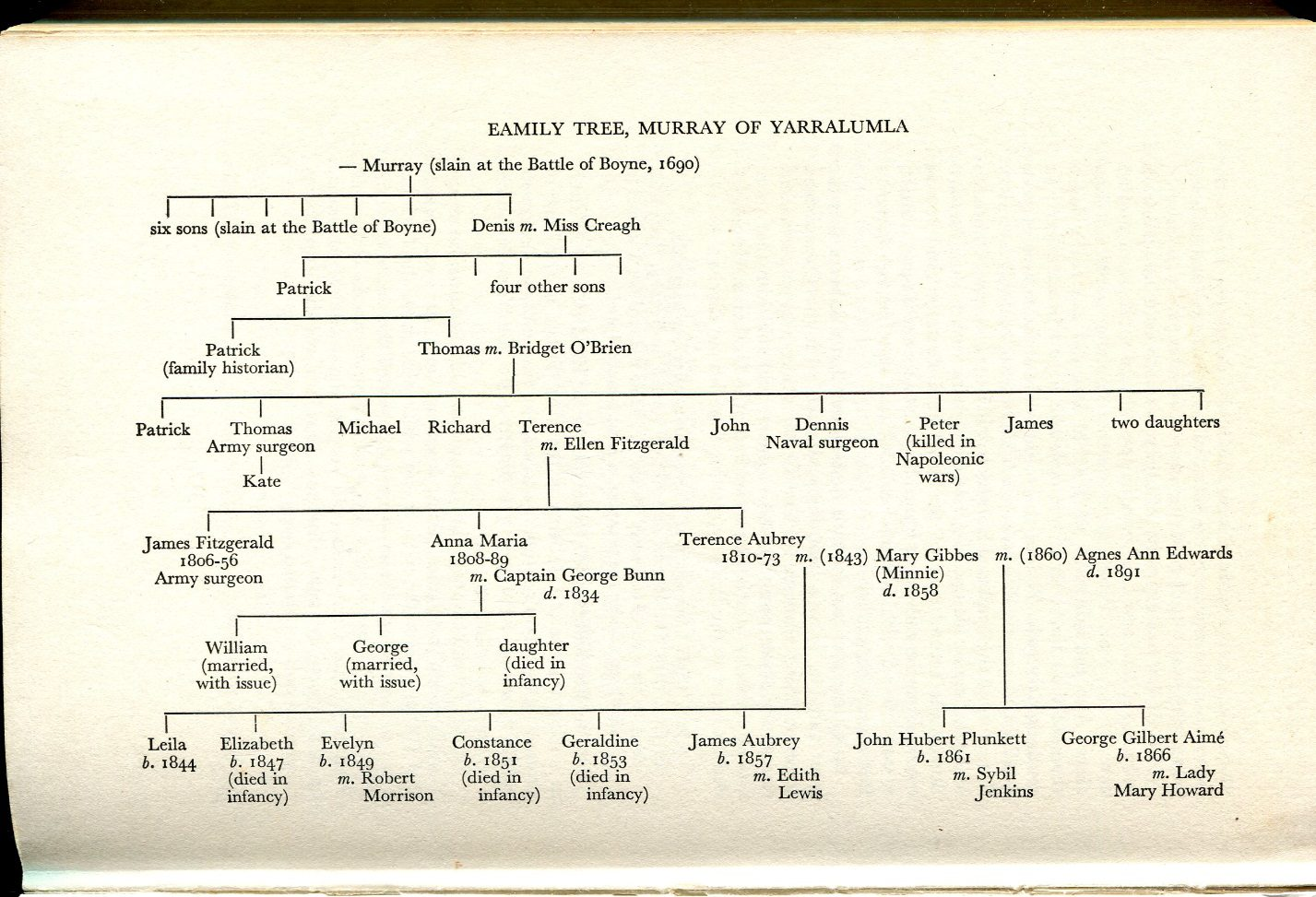C:\Users\Virginia Rundle\Documents\Ancestry\Murray\Murray Family treeimg044.jpg