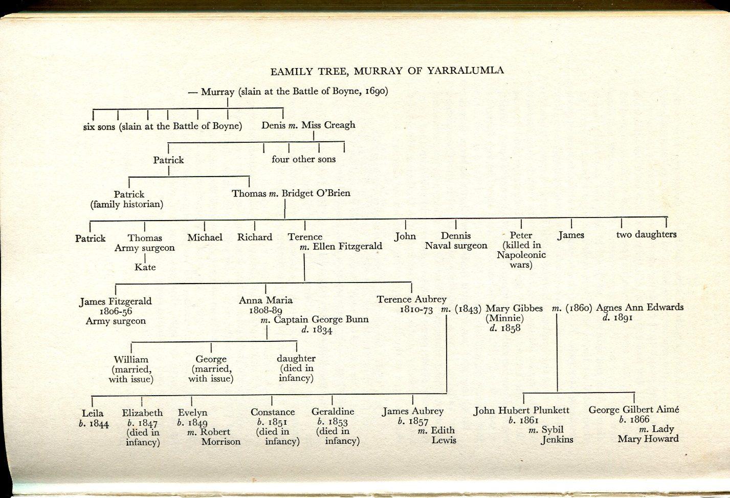 C:\Users\Virginia Rundle\Documents\Ancestry\Murray\Murray Family treeimg044.jpg