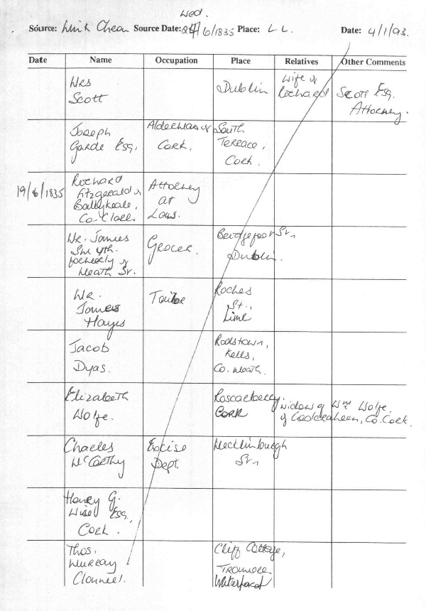 C:\Users\Virginia Rundle\Documents\Ancestry\Wise Files\Henry George Wise of St Mary's Shandon, Cork\IRE_TCA_BOX_2_LC_1835_JUN-JUL_00000001_00000025.jpg