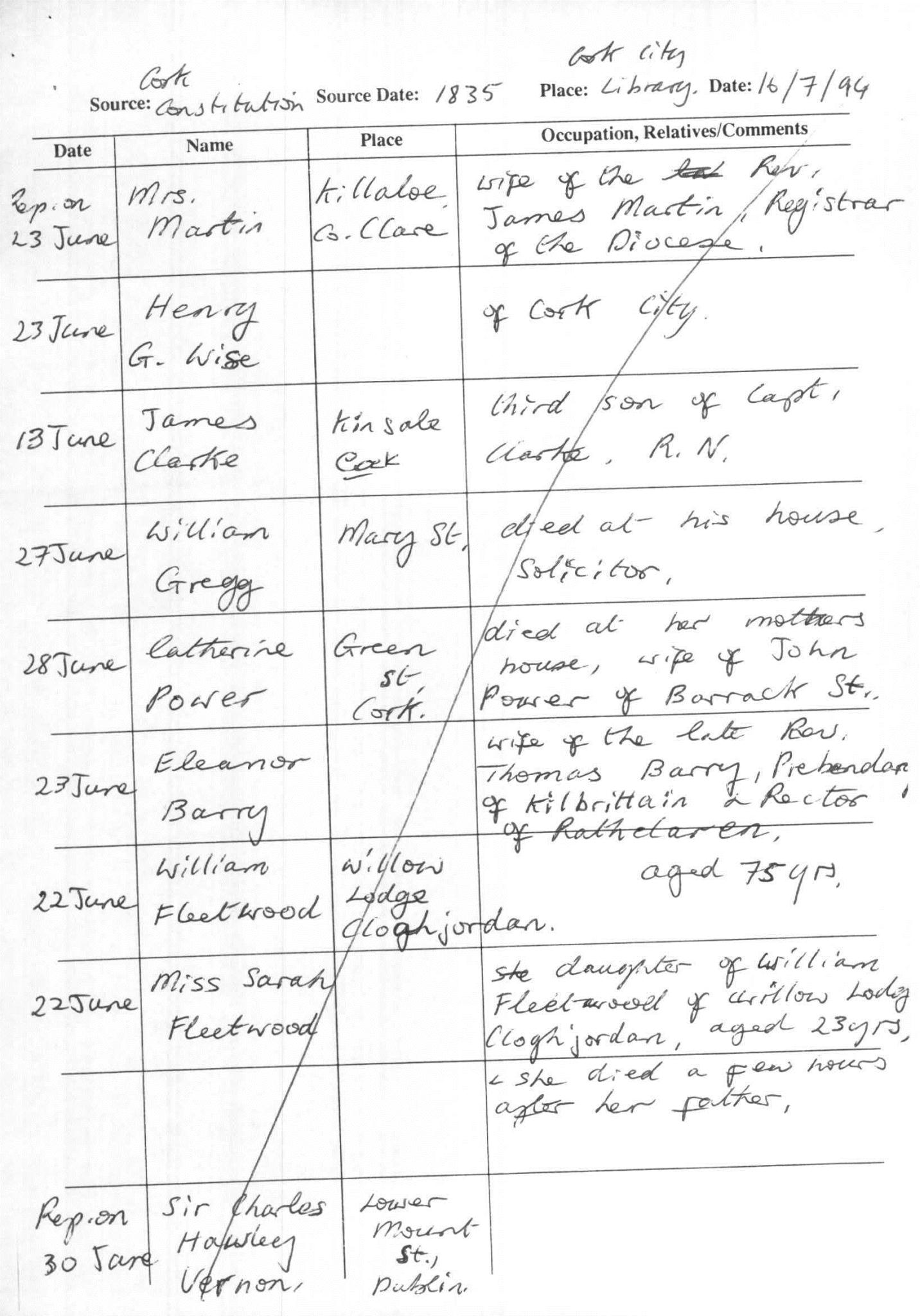 C:\Users\Virginia Rundle\Documents\Ancestry\Wise Files\Henry George Wise of St Mary's Shandon, Cork\IRE_TCA_BOX_8_CC_1835_JAN-AUG_00000001_00000026.jpg